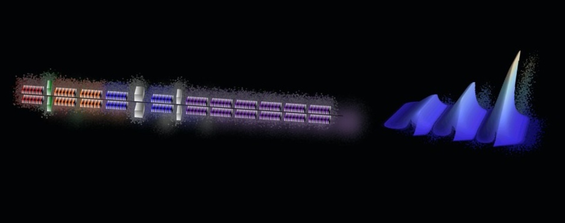Impulsi luminosi ultra-brevi: un esperimento del laboratorio FERMI apre alla comprensione dei processi di fotoconversione per la produzione di energia pulita