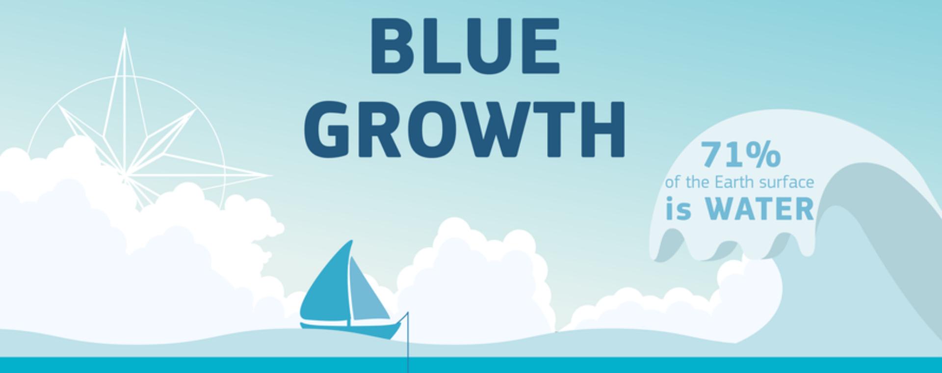 Blue Growth e mobilità marittima sostenibile: opportunità di innovazione, crescita e sviluppo per le imprese