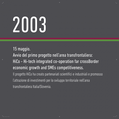 Timeline_pannelli_singoli DEF_Pagina_09