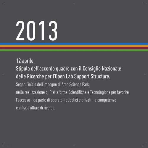 Timeline_pannelli_singoli DEF_Pagina_14