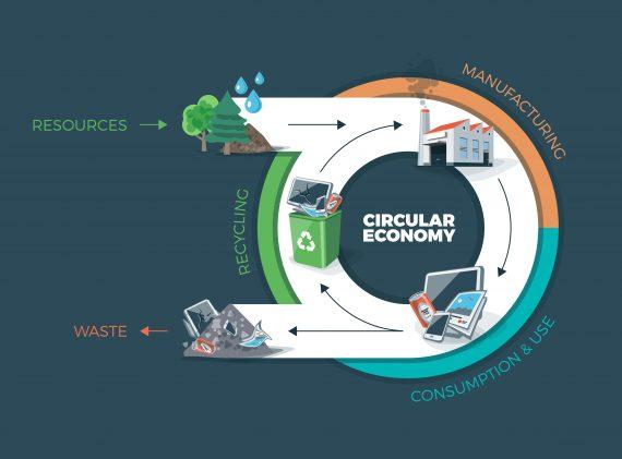 Immagine: Economia Circolare: innovazione e competitività delle città portuali